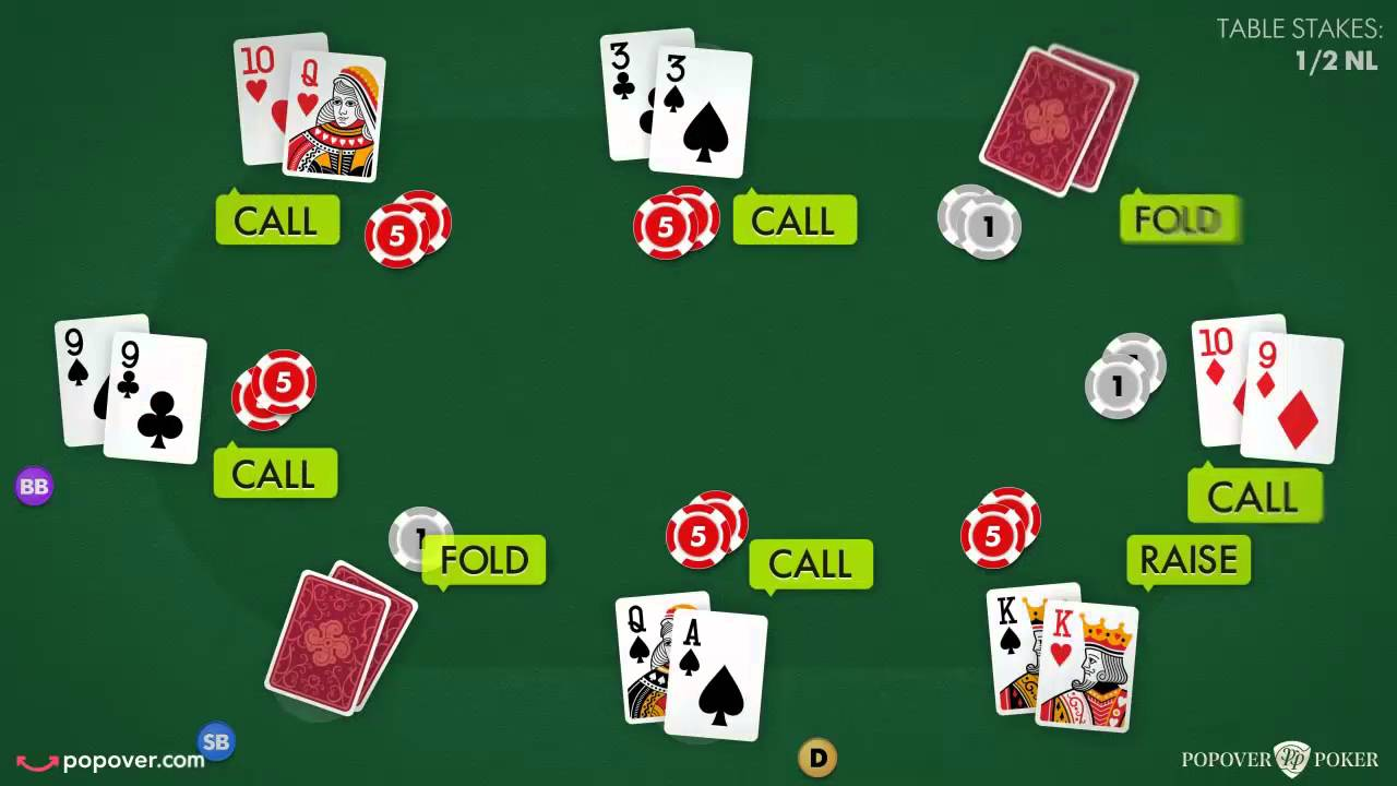 How To Play Poker? Learn The Rake System And Other Poker Strategies At An Online Casino